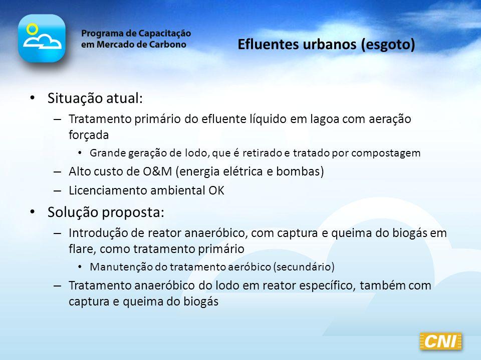 Efluentes urbanos (esgoto)