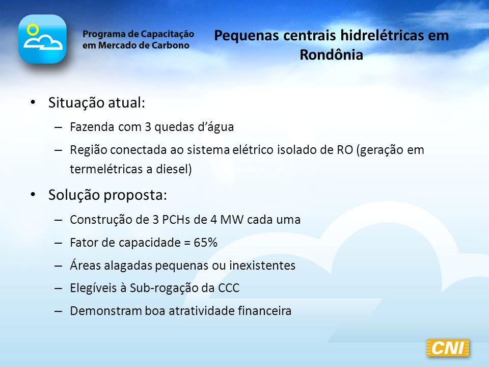 Pequenas centrais hidrelétricas em Rondônia