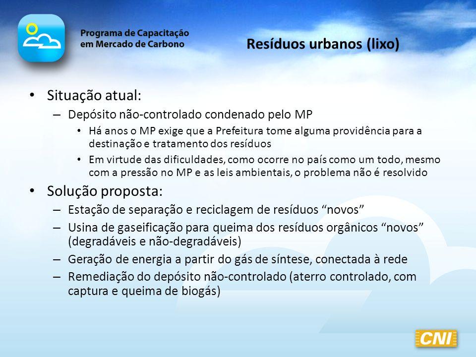 Resíduos urbanos (lixo)