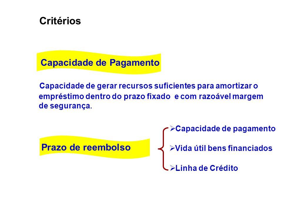 Critérios Capacidade de Pagamento.