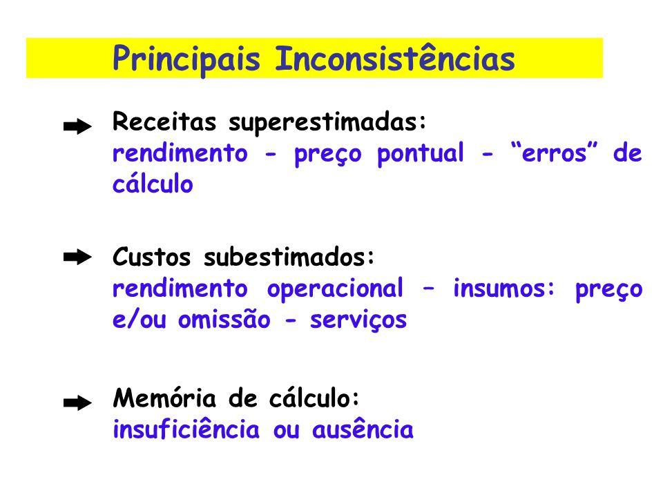 Principais Inconsistências