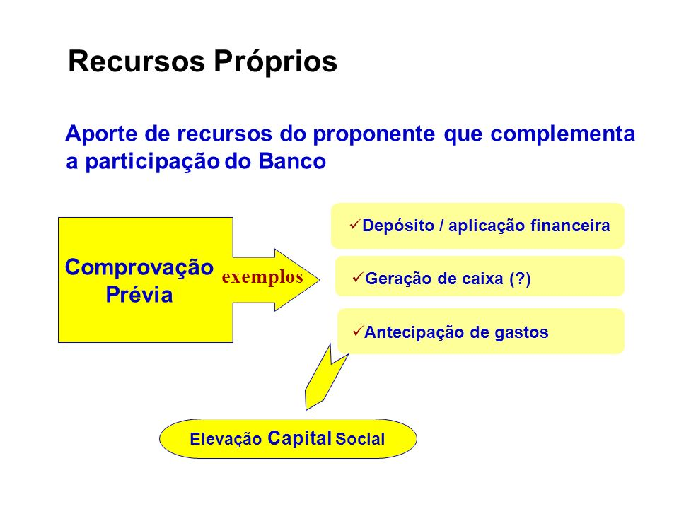 Recursos PrópriosAporte de recursos do proponente que complementa a participação do Banco. Depósito / aplicação financeira.