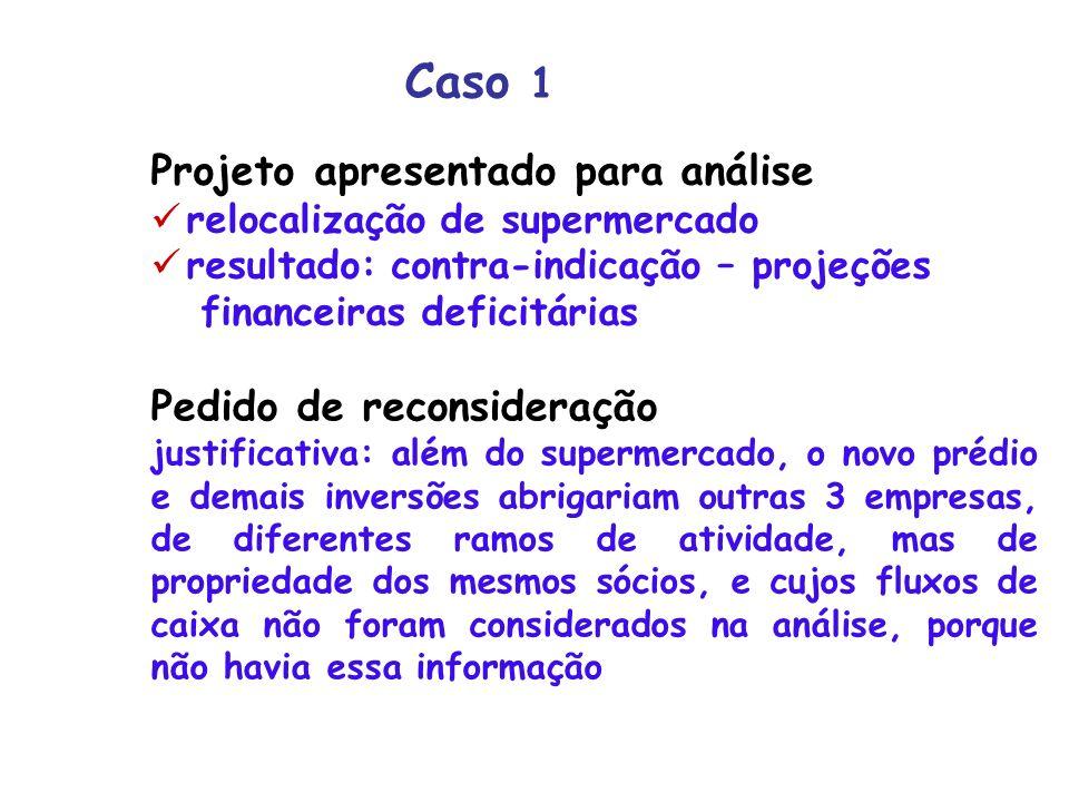 Caso 1 Projeto apresentado para análise Pedido de reconsideração