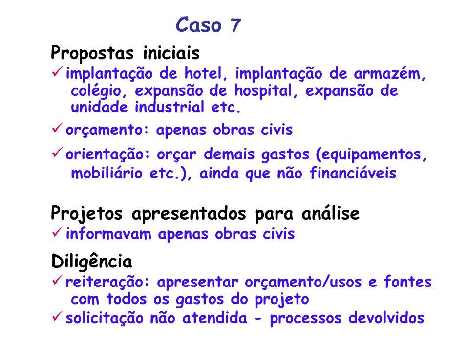 Caso 7 Propostas iniciais Projetos apresentados para análise