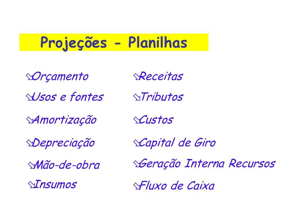 Projeções - Planilhas Orçamento Receitas Usos e fontes Tributos