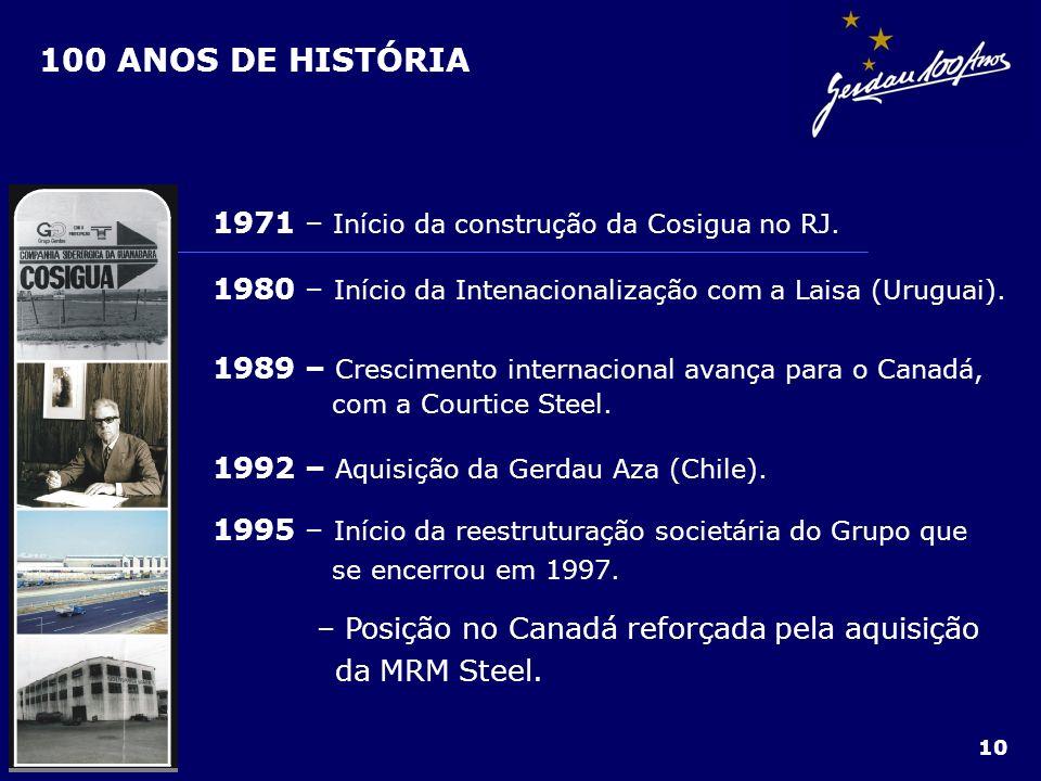 100 ANOS DE HISTÓRIA 1971 – Início da construção da Cosigua no RJ.