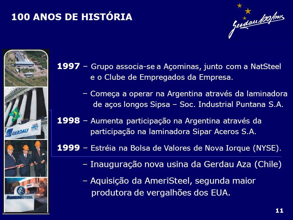 100 ANOS DE HISTÓRIA1997 – Grupo associa-se a Açominas, junto com a NatSteel e o Clube de Empregados da Empresa.