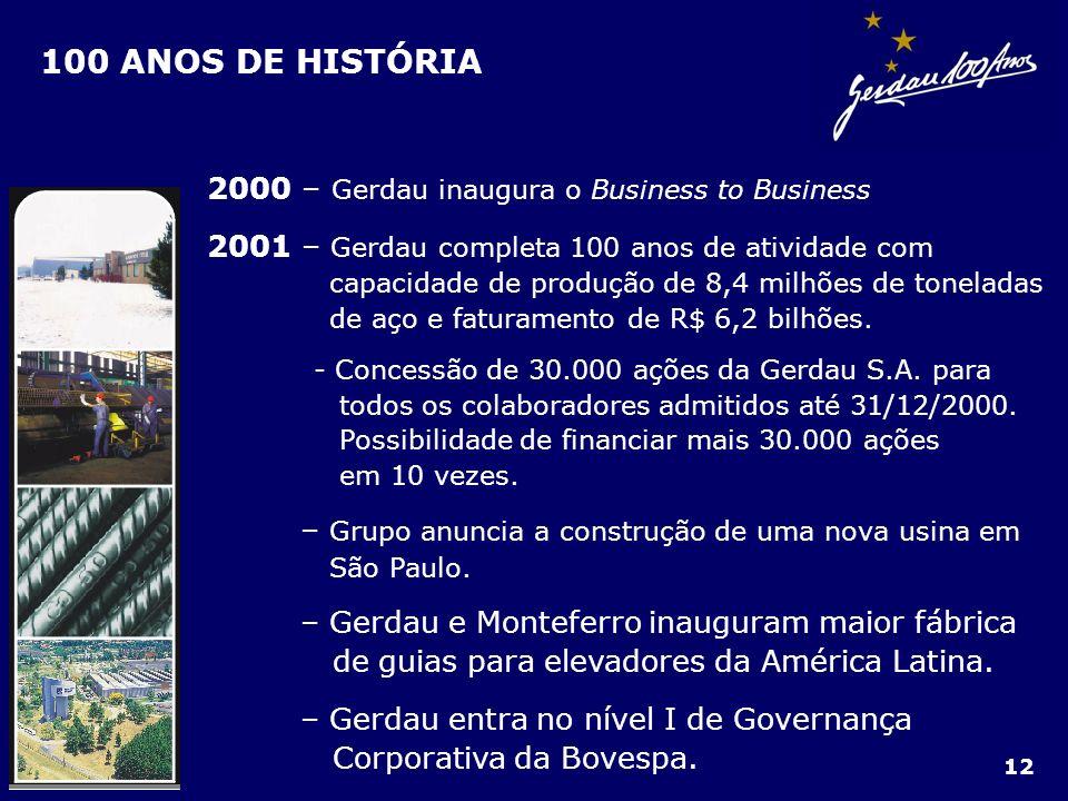 100 ANOS DE HISTÓRIA 2000 – Gerdau inaugura o Business to Business