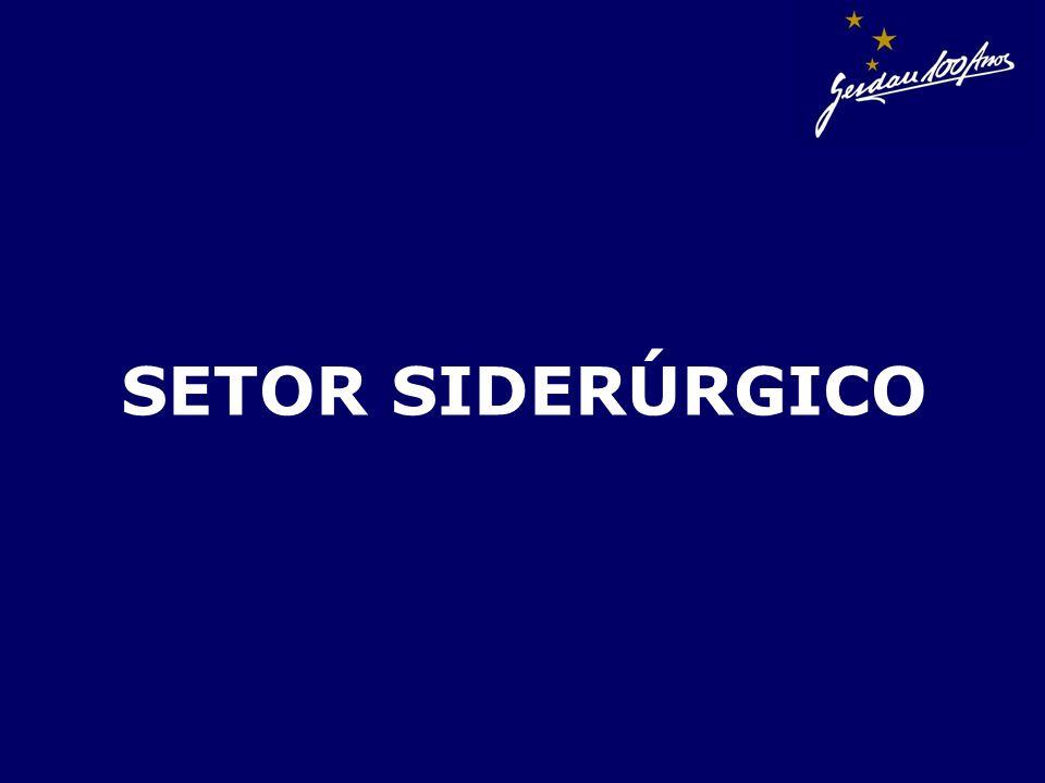 SETOR SIDERÚRGICO