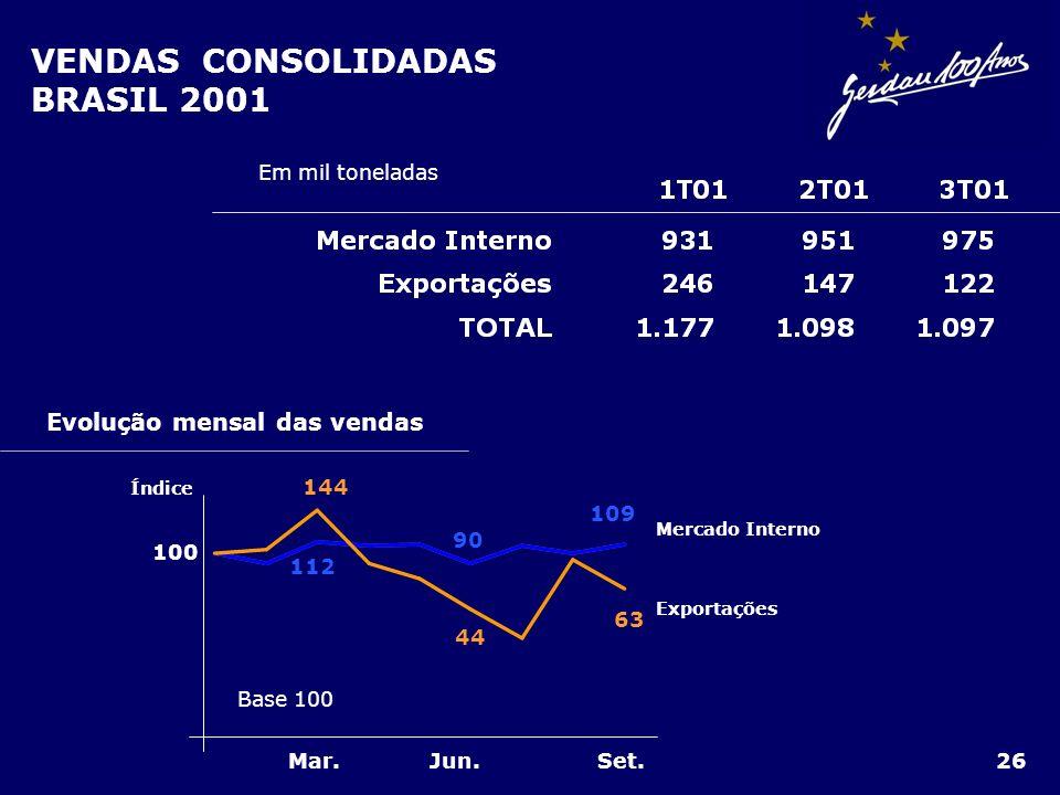 VENDAS CONSOLIDADAS BRASIL 2001