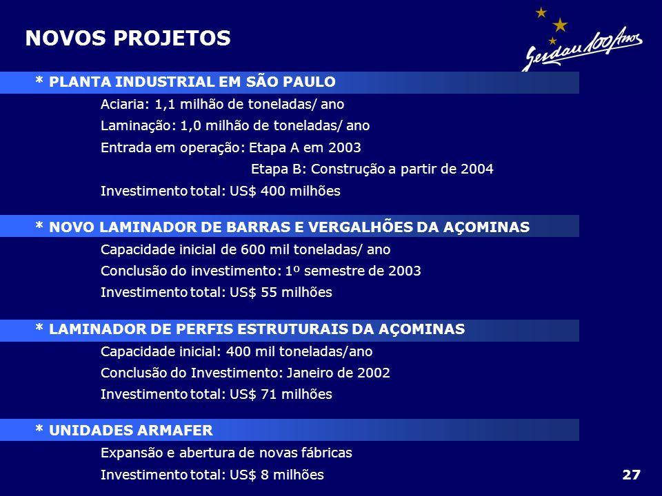 NOVOS PROJETOS * PLANTA INDUSTRIAL EM SÃO PAULO