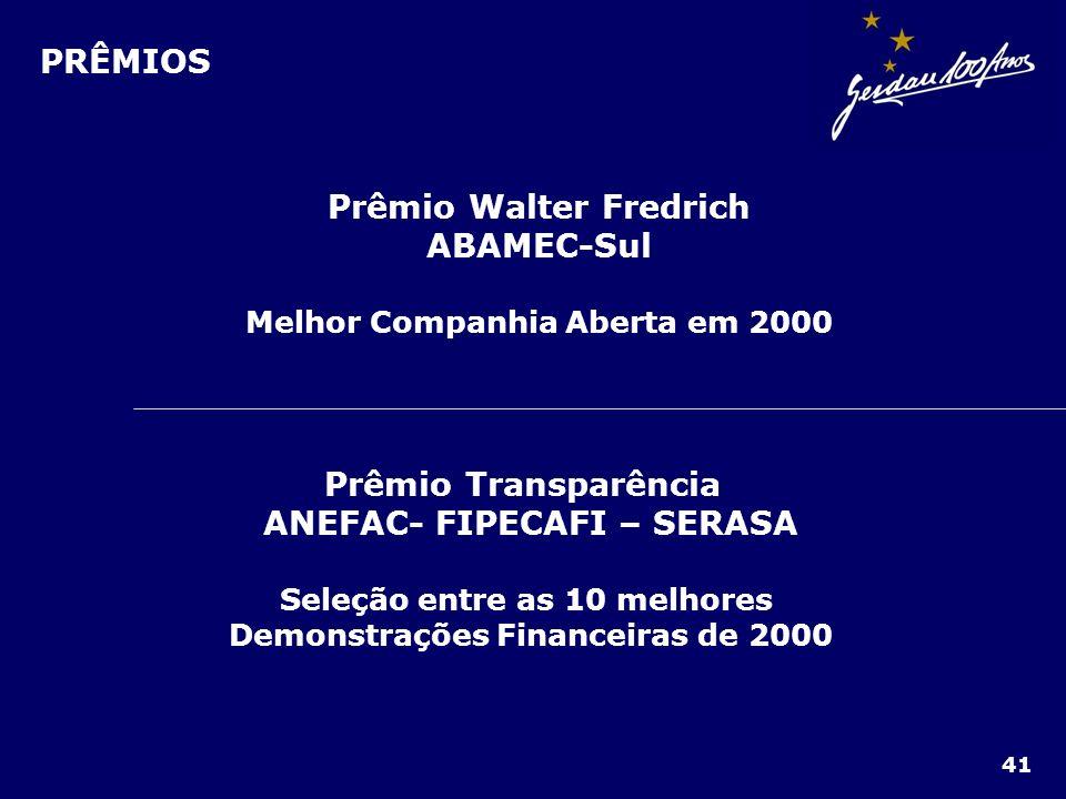 Prêmio Walter Fredrich ABAMEC-Sul