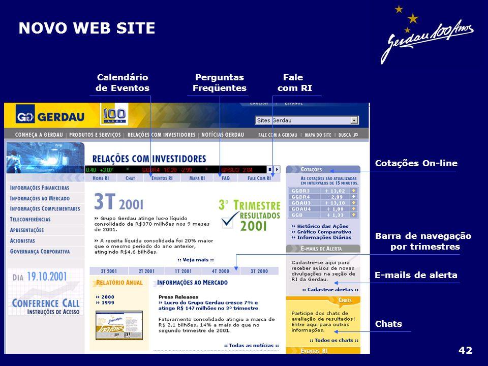 NOVO WEB SITE 42 Cotações On-line Calendário de Eventos