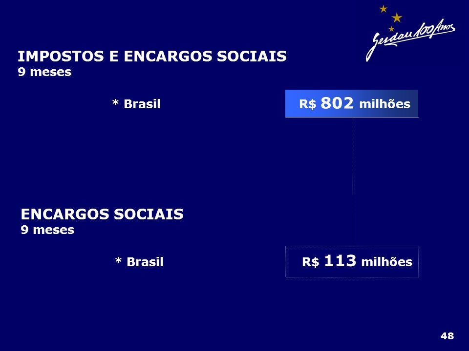 IMPOSTOS E ENCARGOS SOCIAIS