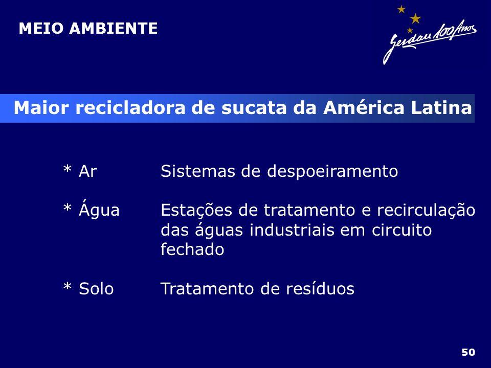 Maior recicladora de sucata da América Latina