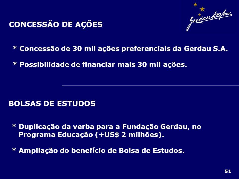 CONCESSÃO DE AÇÕES BOLSAS DE ESTUDOS
