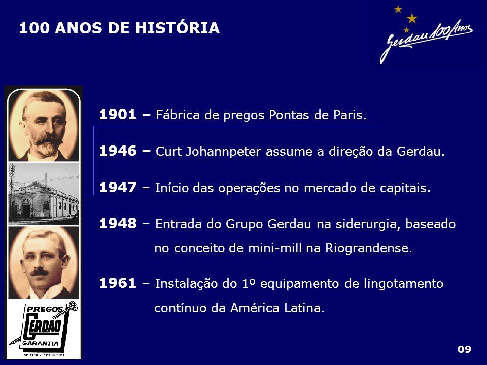 100 ANOS DE HISTÓRIA 1901 – Fábrica de pregos Pontas de Paris.