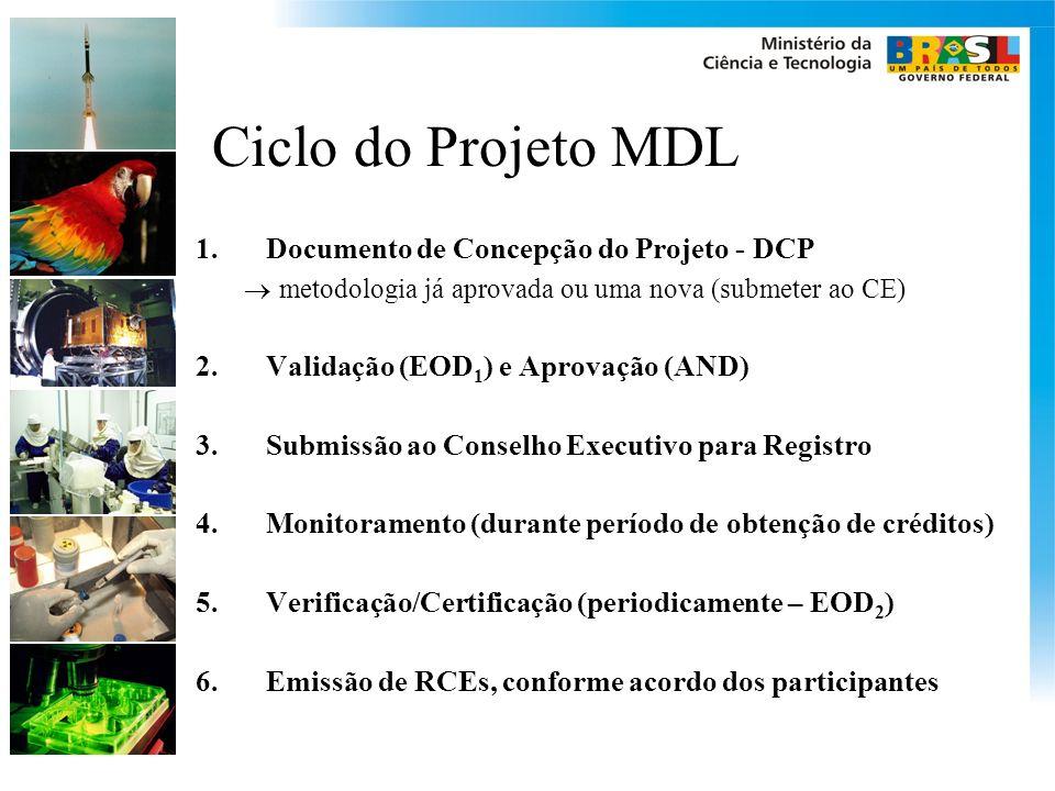Ciclo do Projeto MDL Documento de Concepção do Projeto - DCP