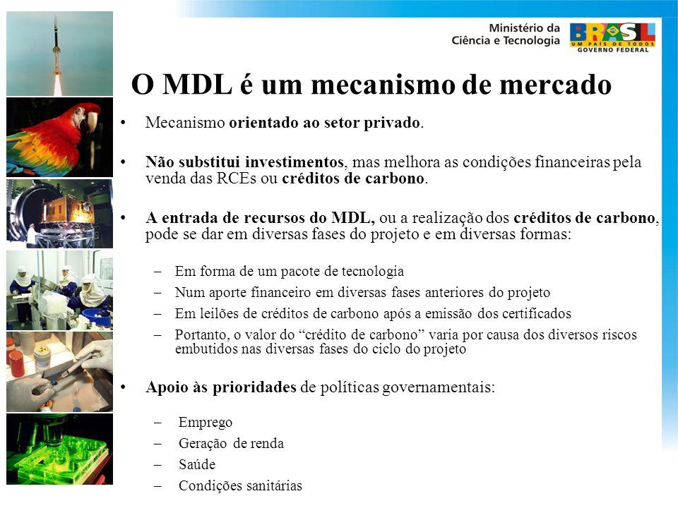 O MDL é um mecanismo de mercado