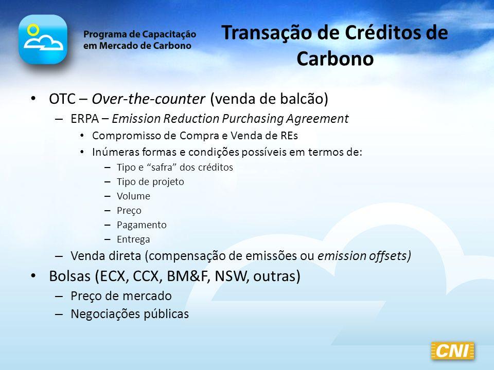 Transação de Créditos de Carbono