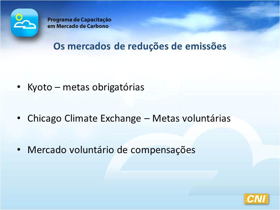 Os mercados de reduções de emissões