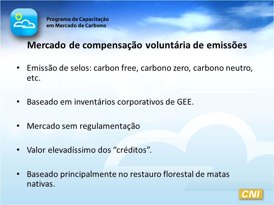 Mercado de compensação voluntária de emissões