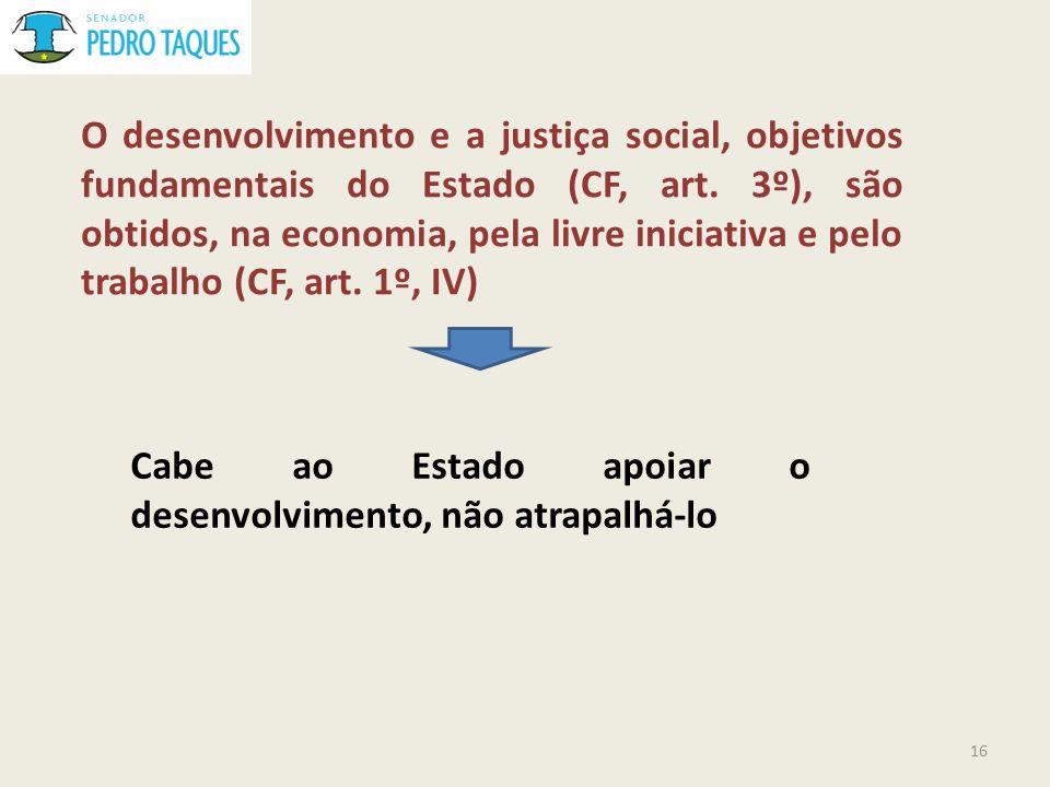 O desenvolvimento e a justiça social, objetivos fundamentais do Estado (CF, art. 3º), são obtidos, na economia, pela livre iniciativa e pelo trabalho (CF, art. 1º, IV)
