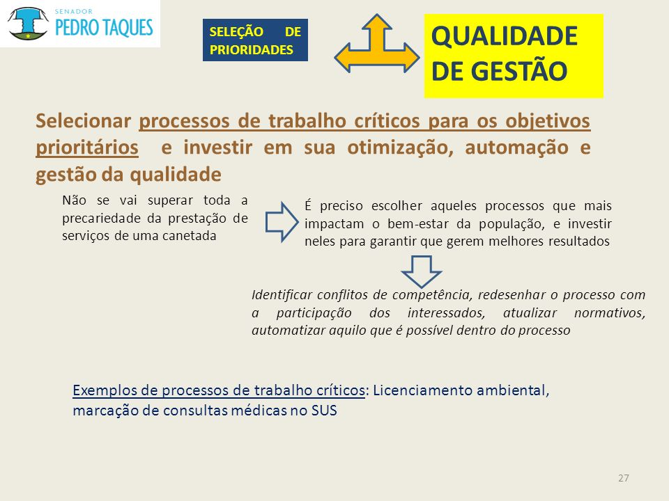 QUALIDADE DE GESTÃO SELEÇÃO DE PRIORIDADES.