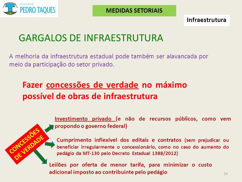 GARGALOS DE INFRAESTRUTURA