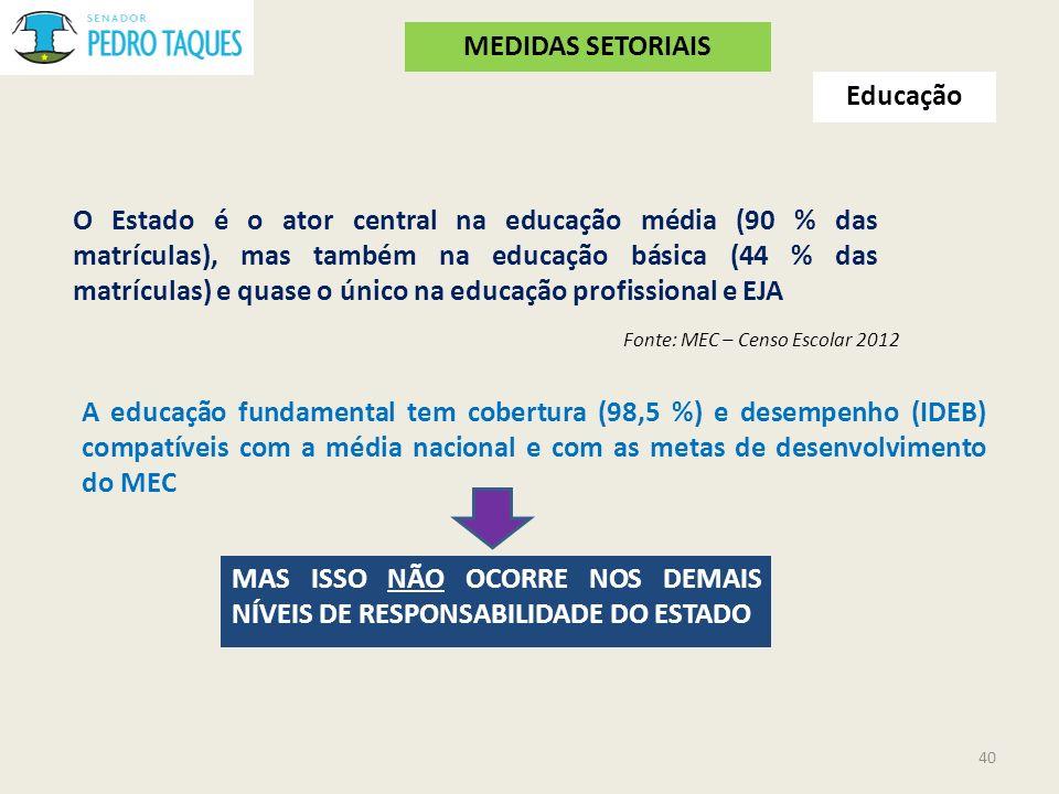 MEDIDAS SETORIAIS Educação