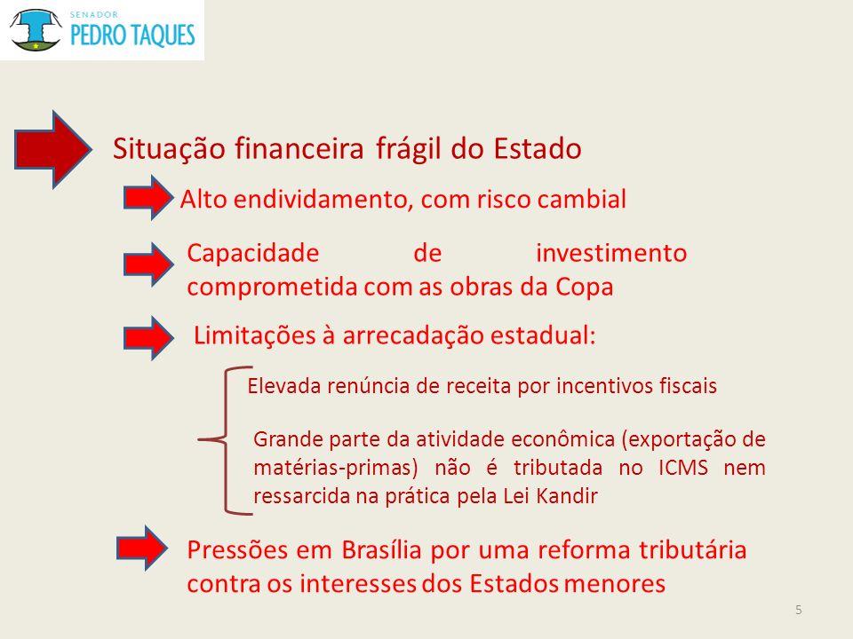 Situação financeira frágil do Estado