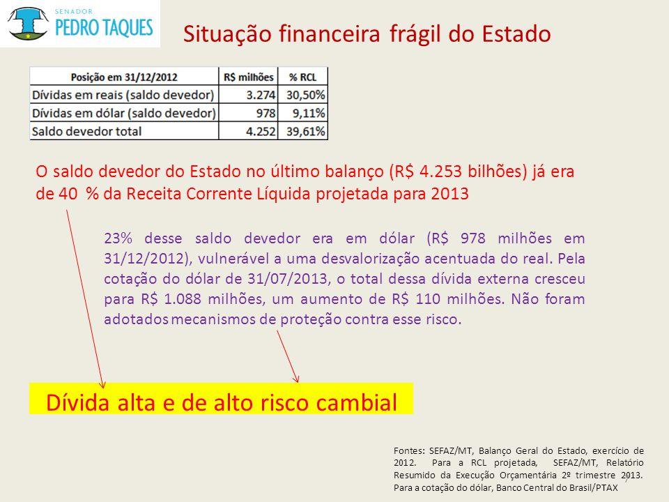Dívida alta e de alto risco cambial
