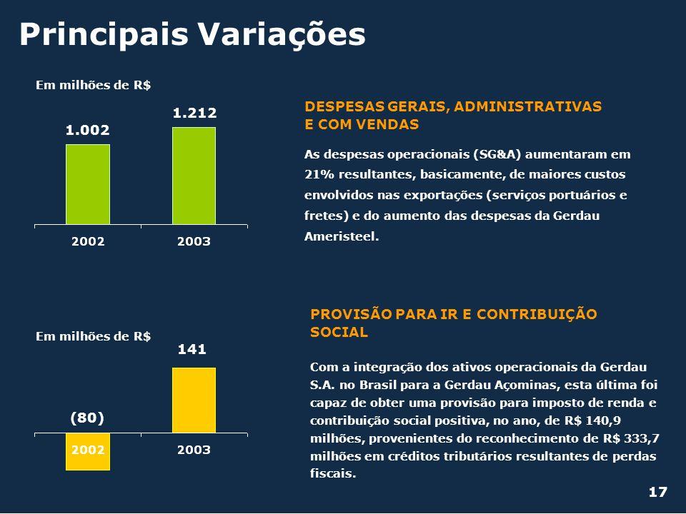 Principais Variações DESPESAS GERAIS, ADMINISTRATIVAS E COM VENDAS