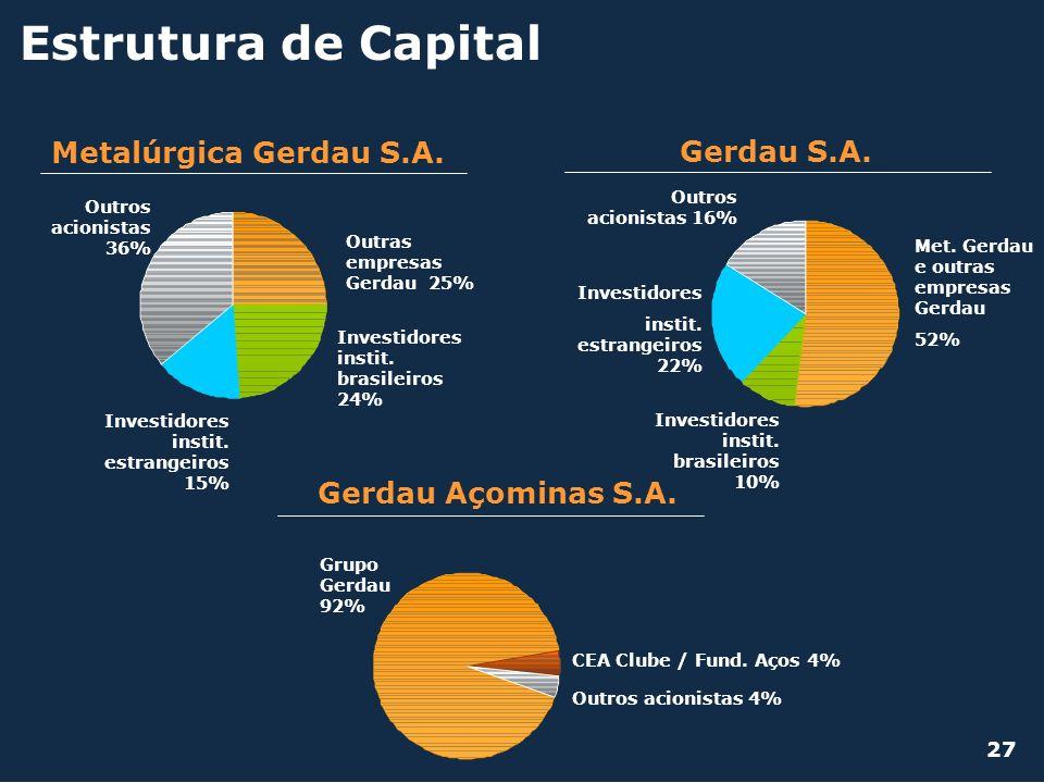 Estrutura de Capital Metalúrgica Gerdau S.A. Gerdau S.A.
