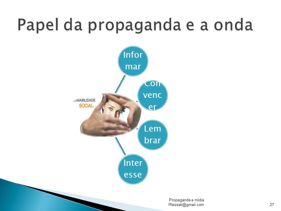Papel da propaganda e a onda