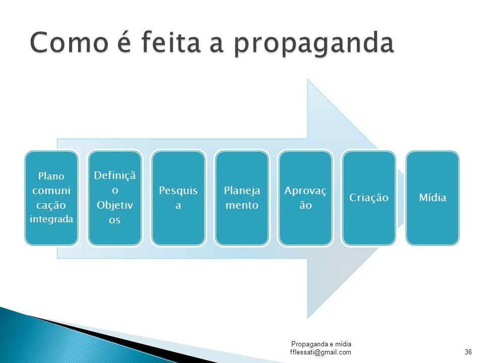 Como é feita a propaganda