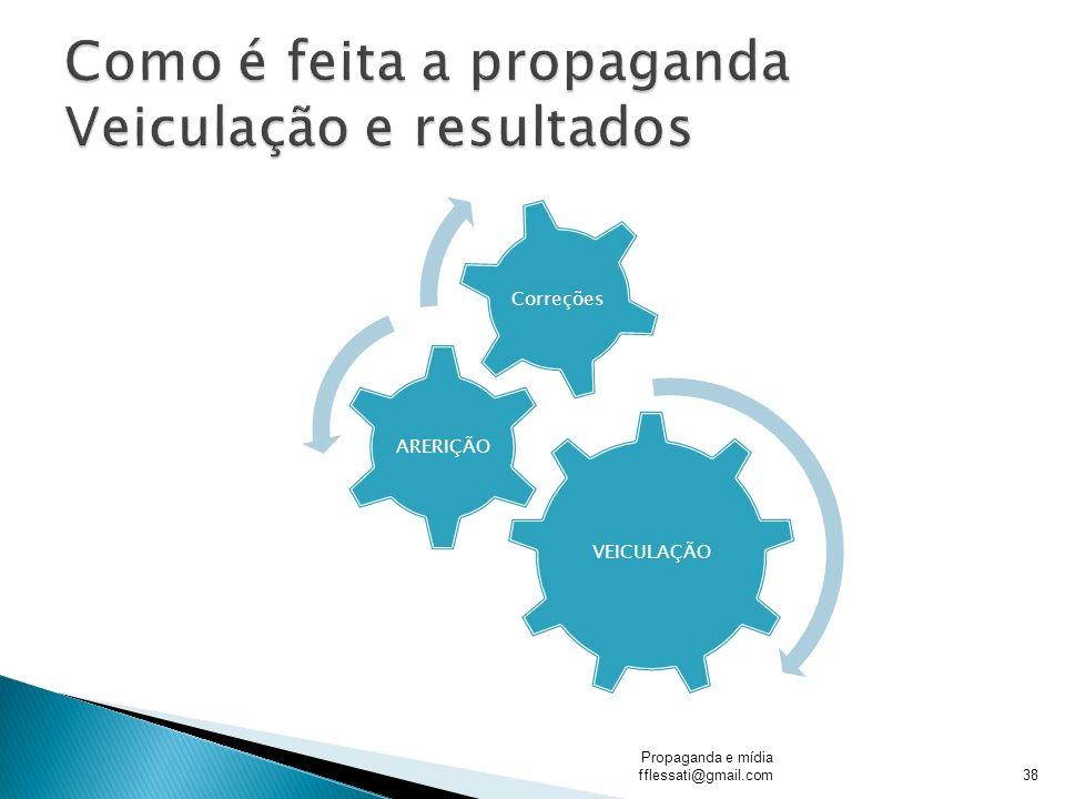 Como é feita a propaganda Veiculação e resultados
