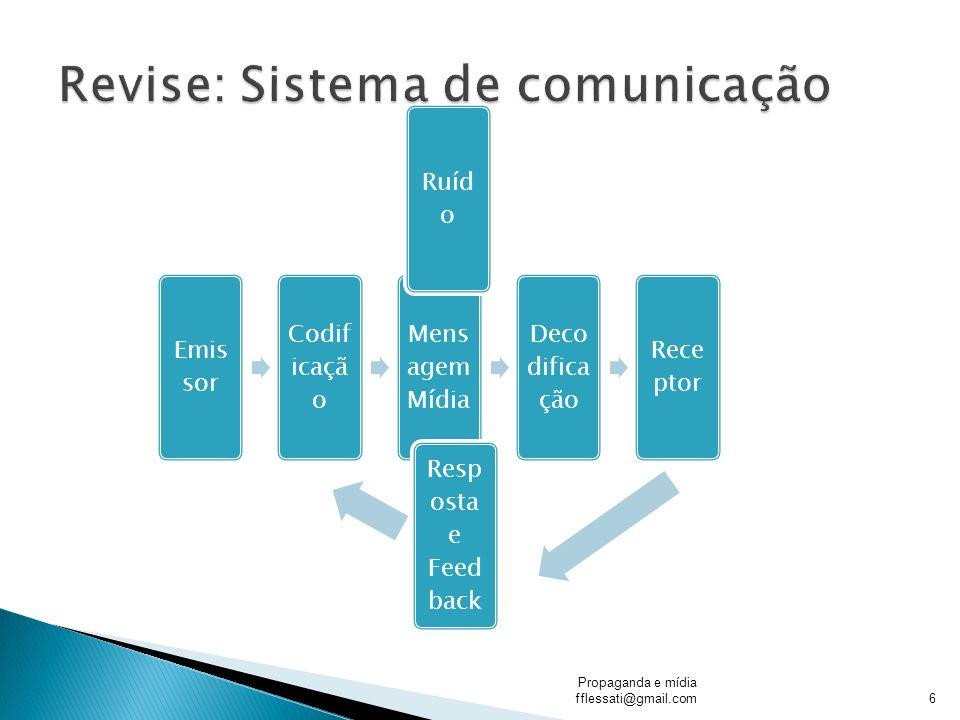 Revise: Sistema de comunicação