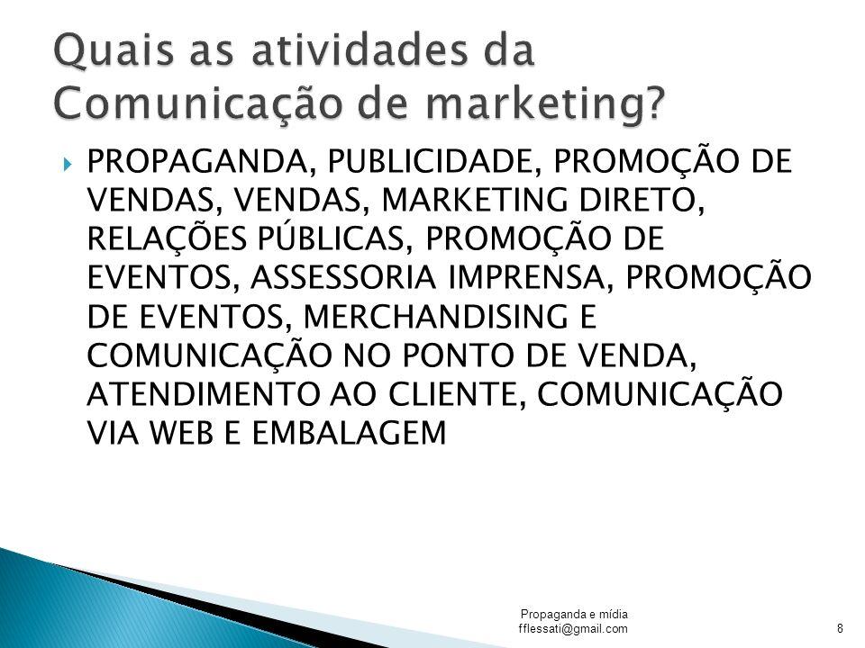 Quais as atividades da Comunicação de marketing