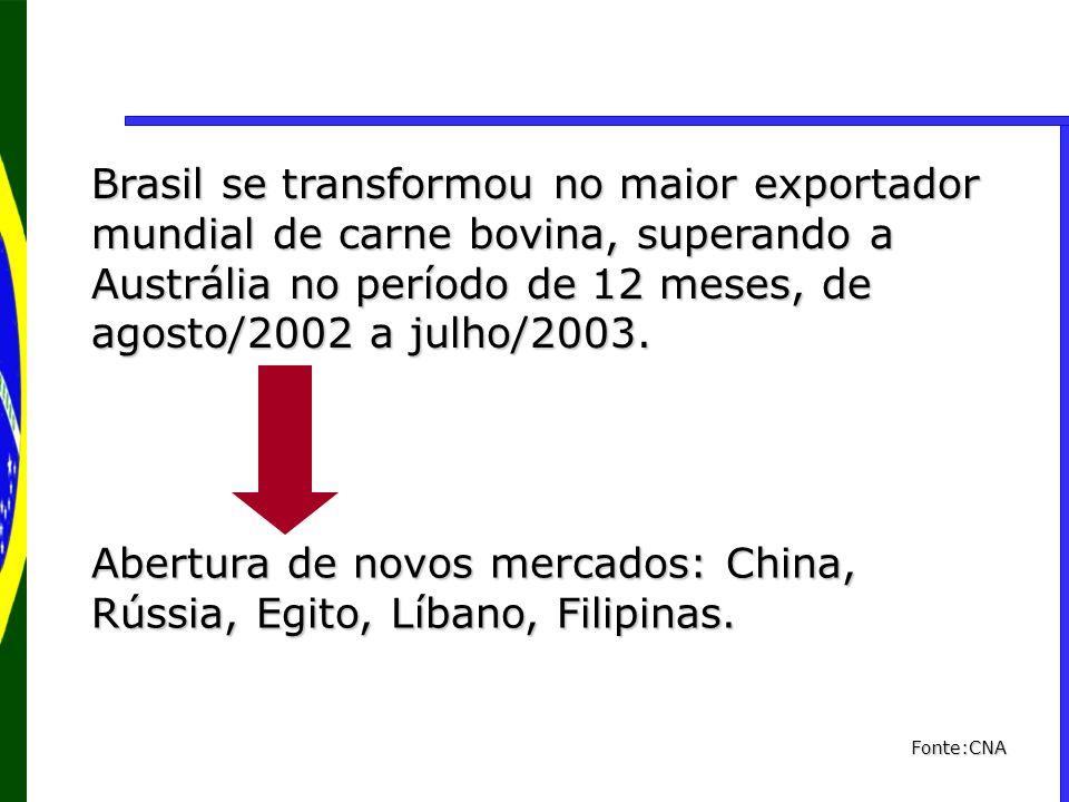 Abertura de novos mercados: China, Rússia, Egito, Líbano, Filipinas.