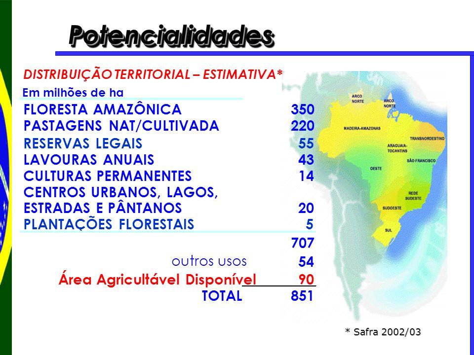 Potencialidades FLORESTA AMAZÔNICA 350 PASTAGENS NAT/CULTIVADA 220