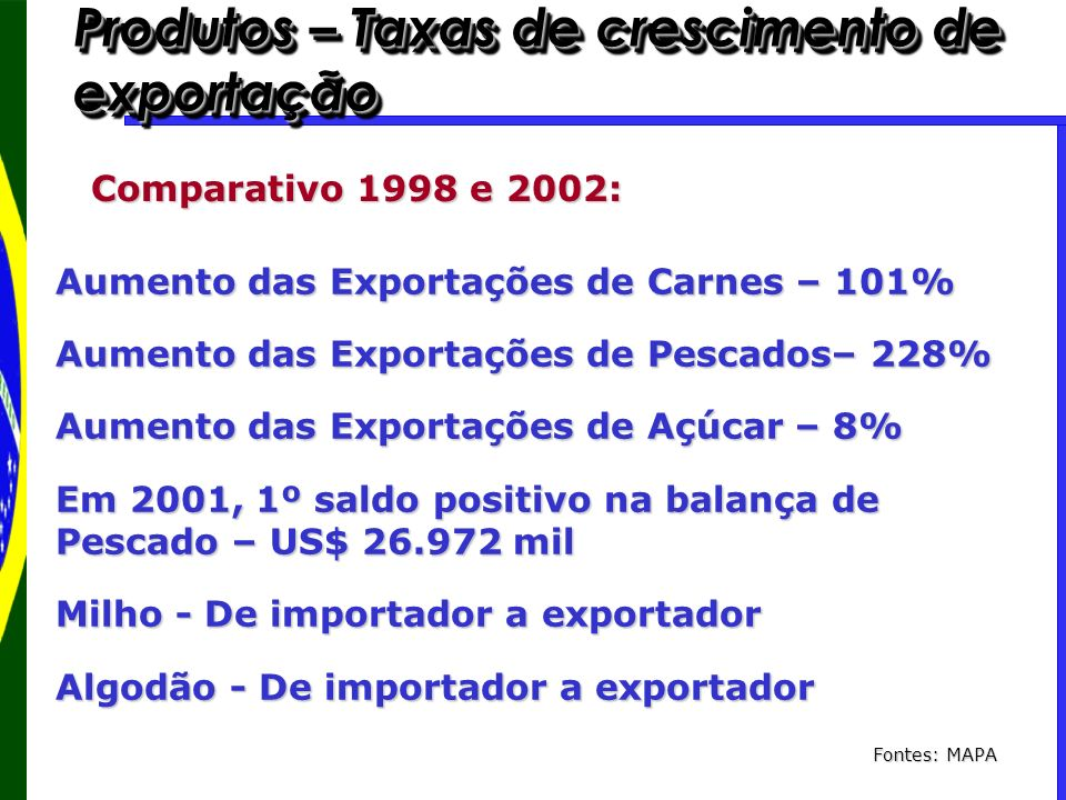 Produtos – Taxas de crescimento de exportação