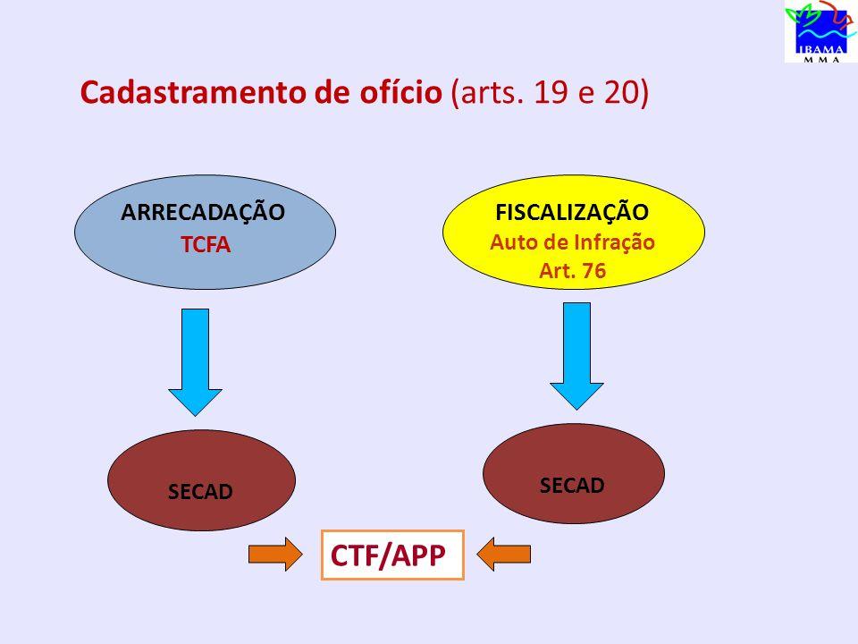 CCadastramento de ofício (arts. 19 e 20)