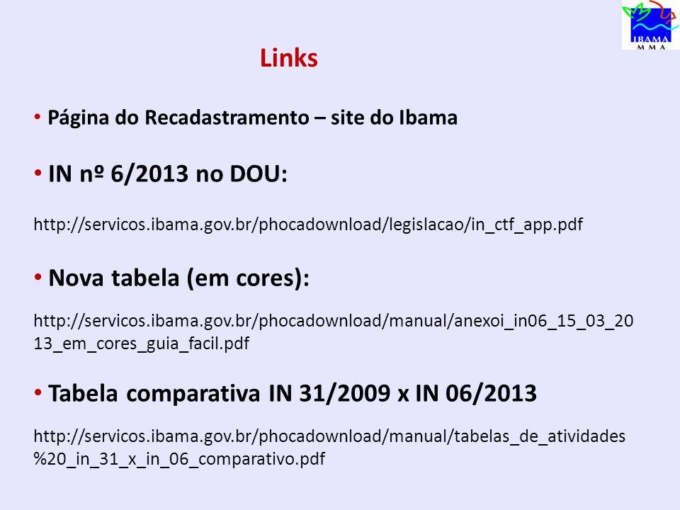 LLinks IN nº 6/2013 no DOU: Nova tabela (em cores):