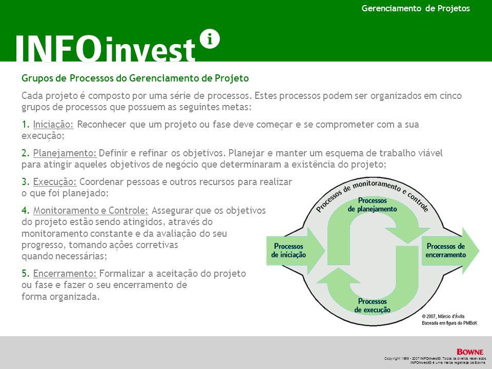 Grupos de Processos do Gerenciamento de Projeto
