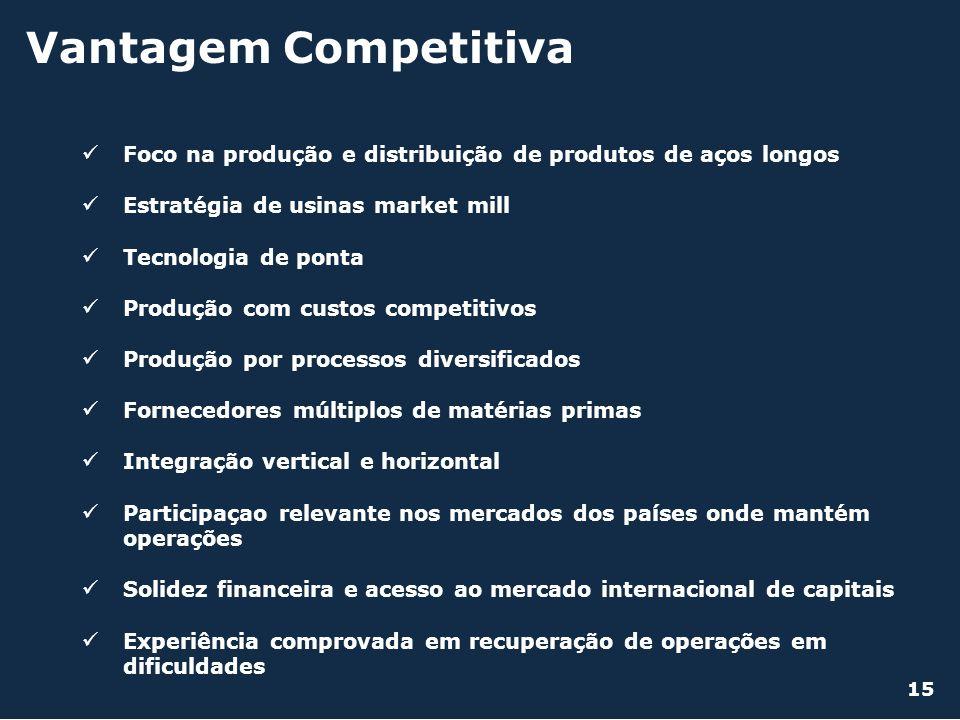 Vantagem CompetitivaFoco na produção e distribuição de produtos de aços longos. Estratégia de usinas market mill.