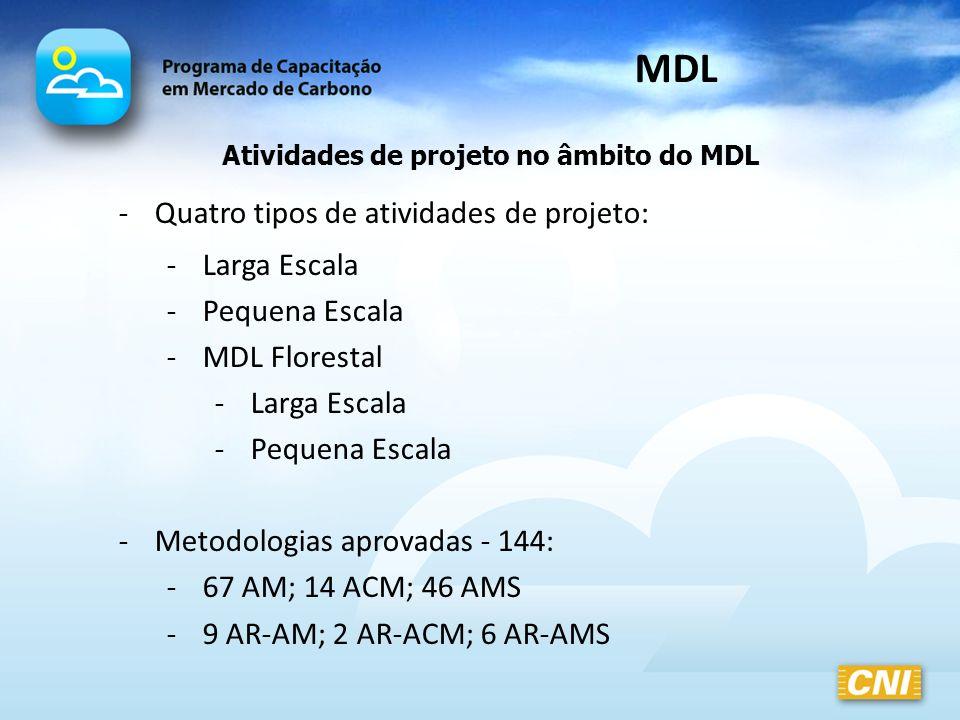 Atividades de projeto no âmbito do MDL