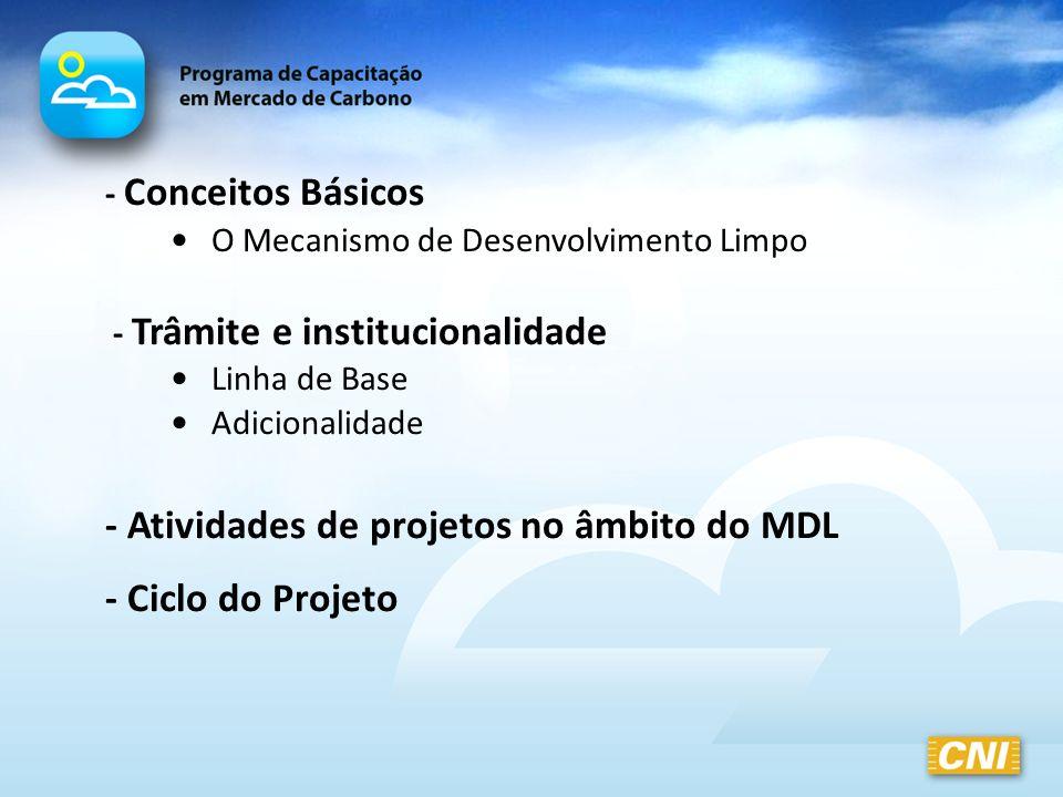 - Atividades de projetos no âmbito do MDL - Ciclo do Projeto