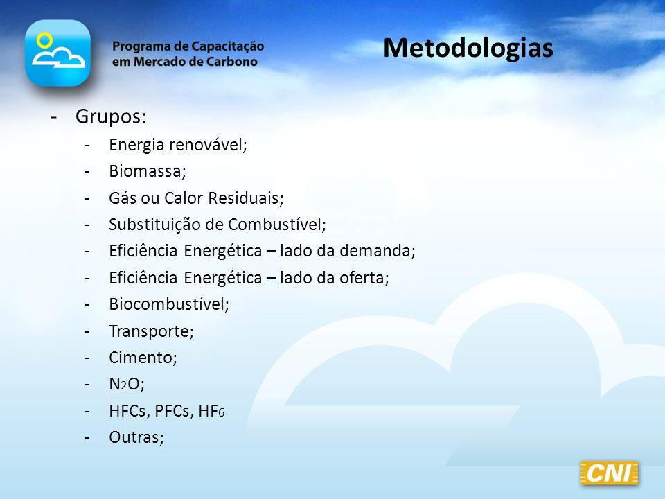 Metodologias Grupos: Energia renovável; Biomassa;