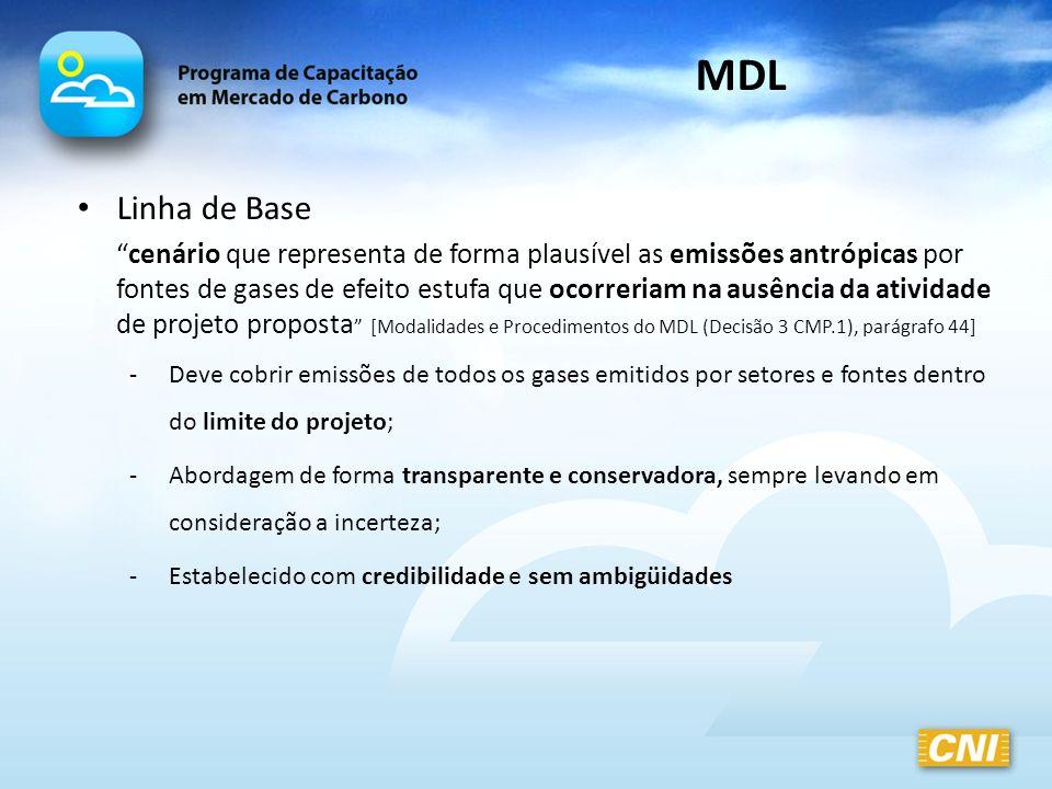 MDL Linha de Base.